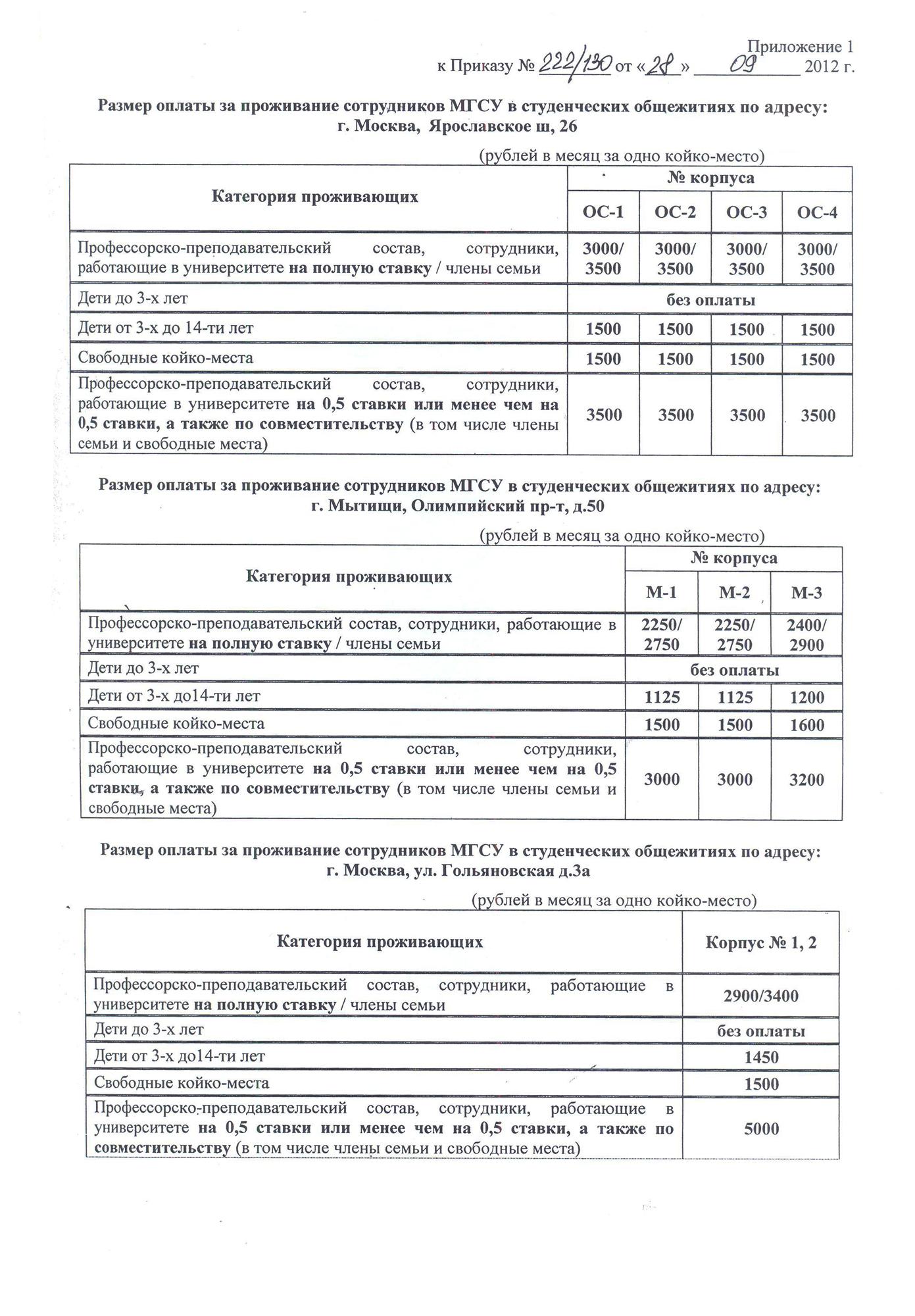 договор подряда образец рб 2014