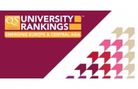 MGSU in QS EECA 2020 Ranking